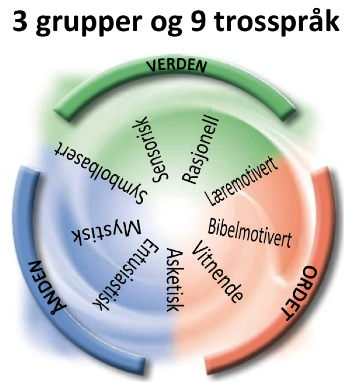 26ccd122f Ressurser Arkiver – Side 3 av 3 – NaMu Norge