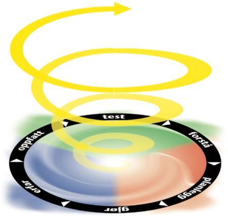 NaMu-spiralen